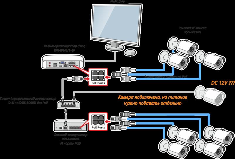 Цены на техническое обслуживание систем видеонаблюдения